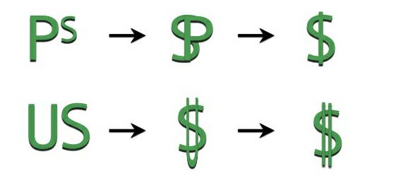 Kí tự đặc biệt tiền tệ